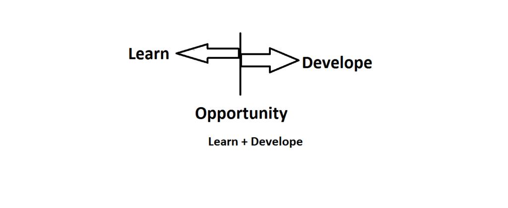 Learn + Development